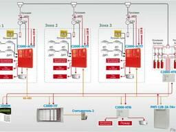 Централизованная система автоматического пожаротушения с газ