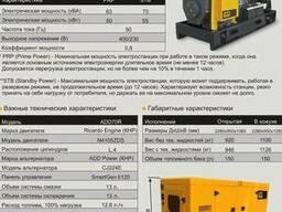 Дизельные электростанции по доступным ценам 50 квт
