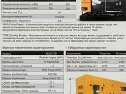 Дизельные электростанции по доступным ценам 200 квт