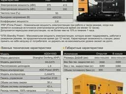 Дизельные электростанции по доступным ценам 300 квт