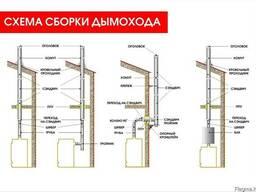 Элементы дымовых труб с патрубками и переходами