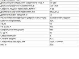 Инверторный аппарат MIG 250 Y (J04)