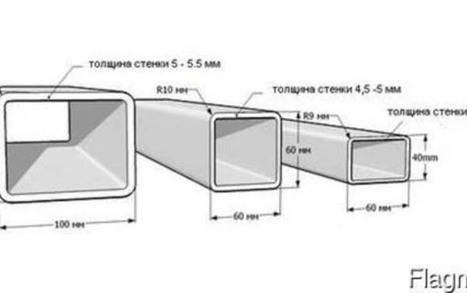 Изготовление квадратных труб