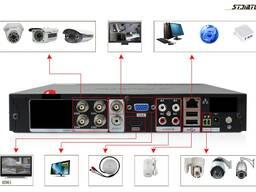 Комплект видеонаблюдения (купольные камеры)