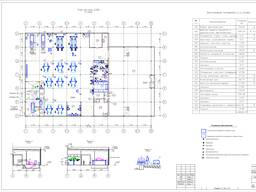 Лицензированное проектирование. Экспертиза проектов.