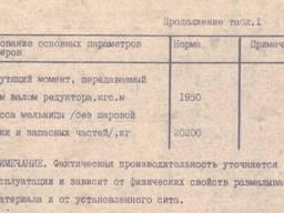 Мельница шаровая МШ 2,55 х 1,45. - фото 2