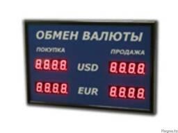 Офисные табло валют 4 разряда Импульс-306-3x2