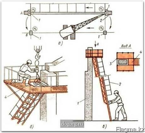 Подкраново – подстропильные конструкции коробчатого сечения