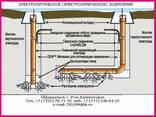 Химические заземляющие электроды ЗЭМ-Т052-РК, ЗЭН-Т052-РК - фото 1