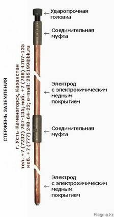 Стержень электрод штырь заземления СМП, шина заземления