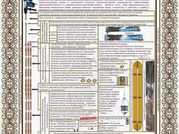 Универсальное Объемно-активное Заземление UGS, молниезащита - фото 2