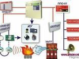 Установка автоматической системы пожаротушения - фото 2