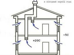 Вентиляция монтаж ремонт обслуживание