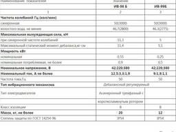 Вибратор площадочный ИВ 98 (380,42)